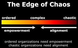 'The Edge of Chaos' - just one aspect of complexity thinking.